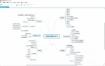 Java高级互联网架构师 架构师精英一班[共115G]