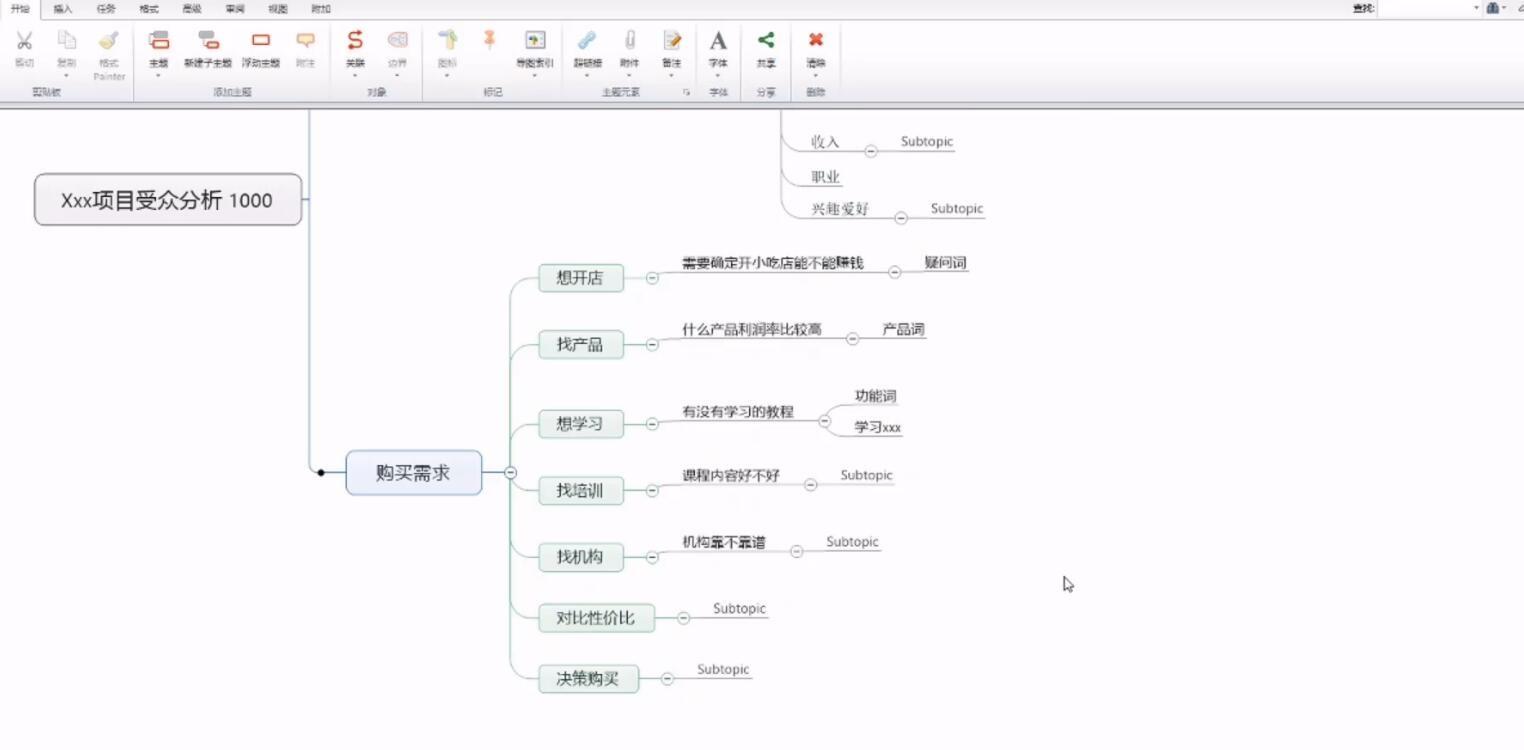 厚昌学院赵阳sem竞价培训第30-33期2021全套课程