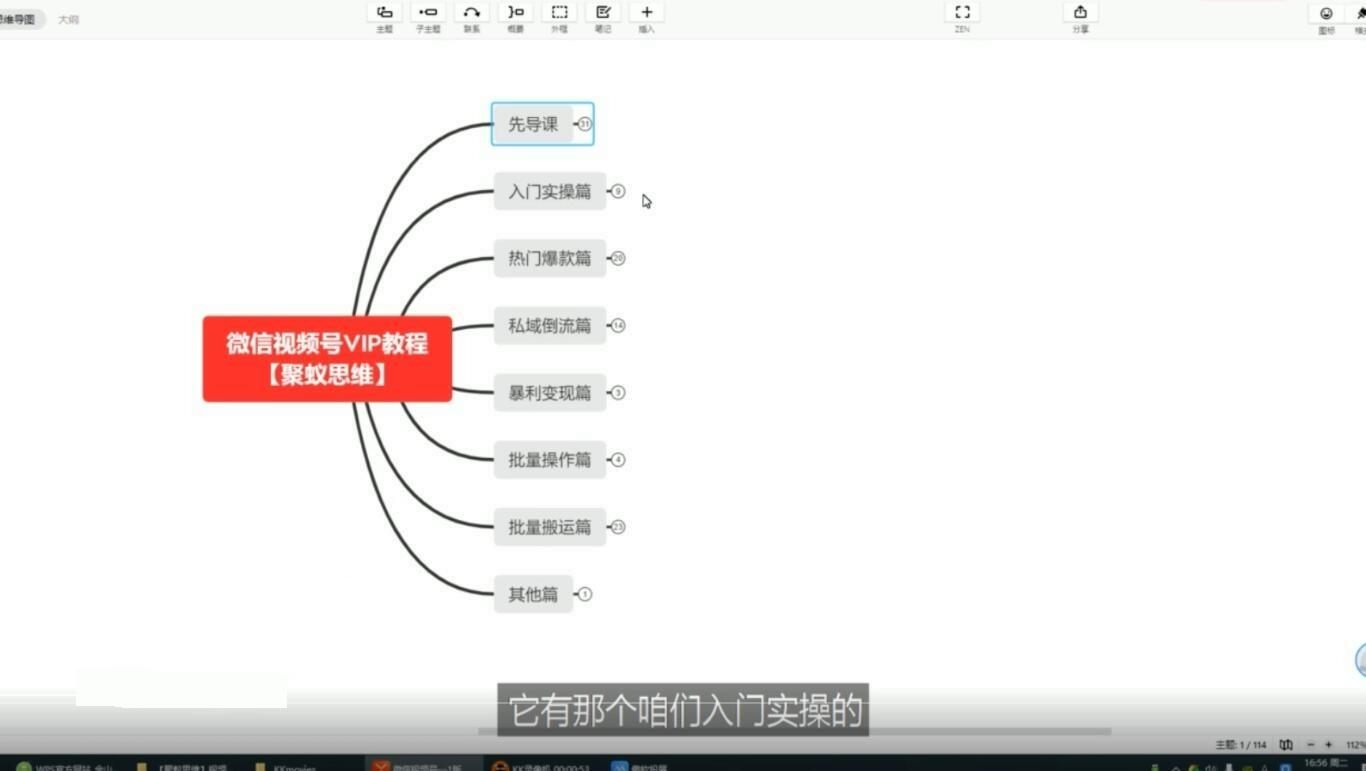 聚蚁思维高级合伙人vip会员课程合集【2021】插图(1)