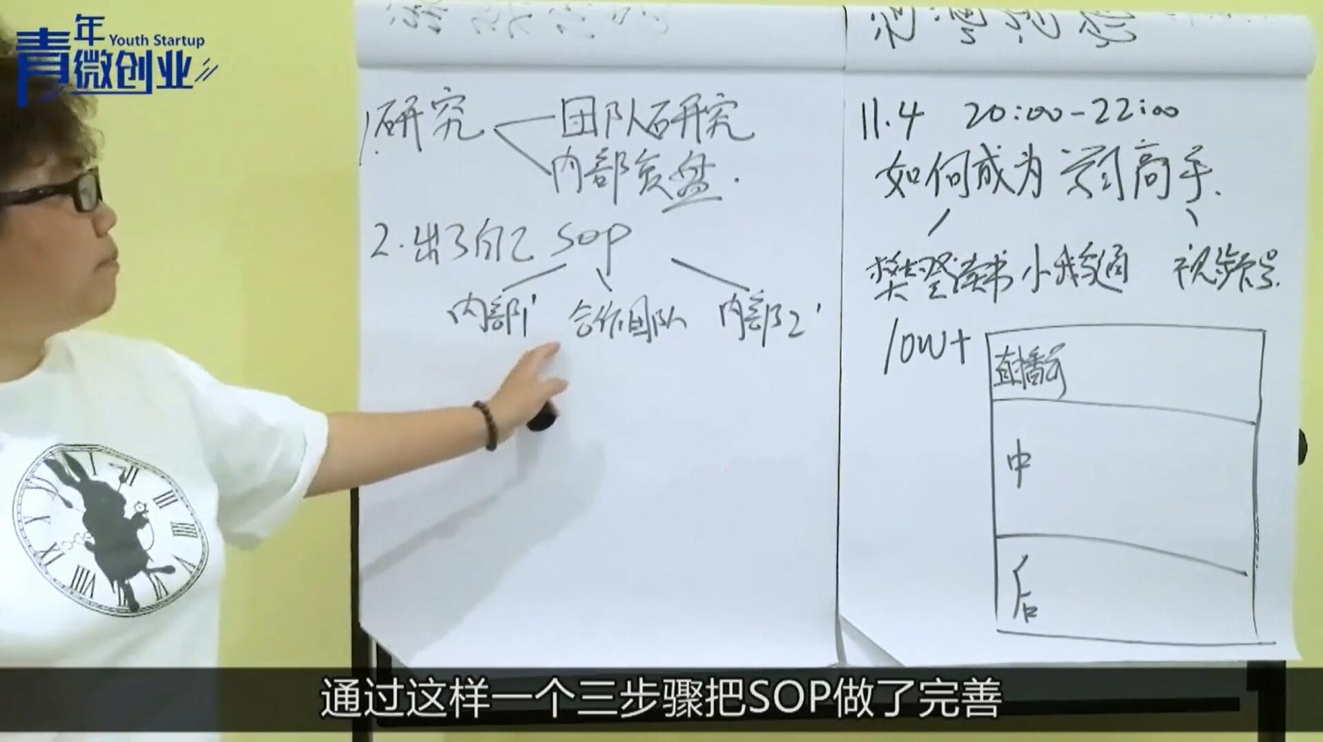 青年微创业·社群运营实战训练营,价值980元插图(1)