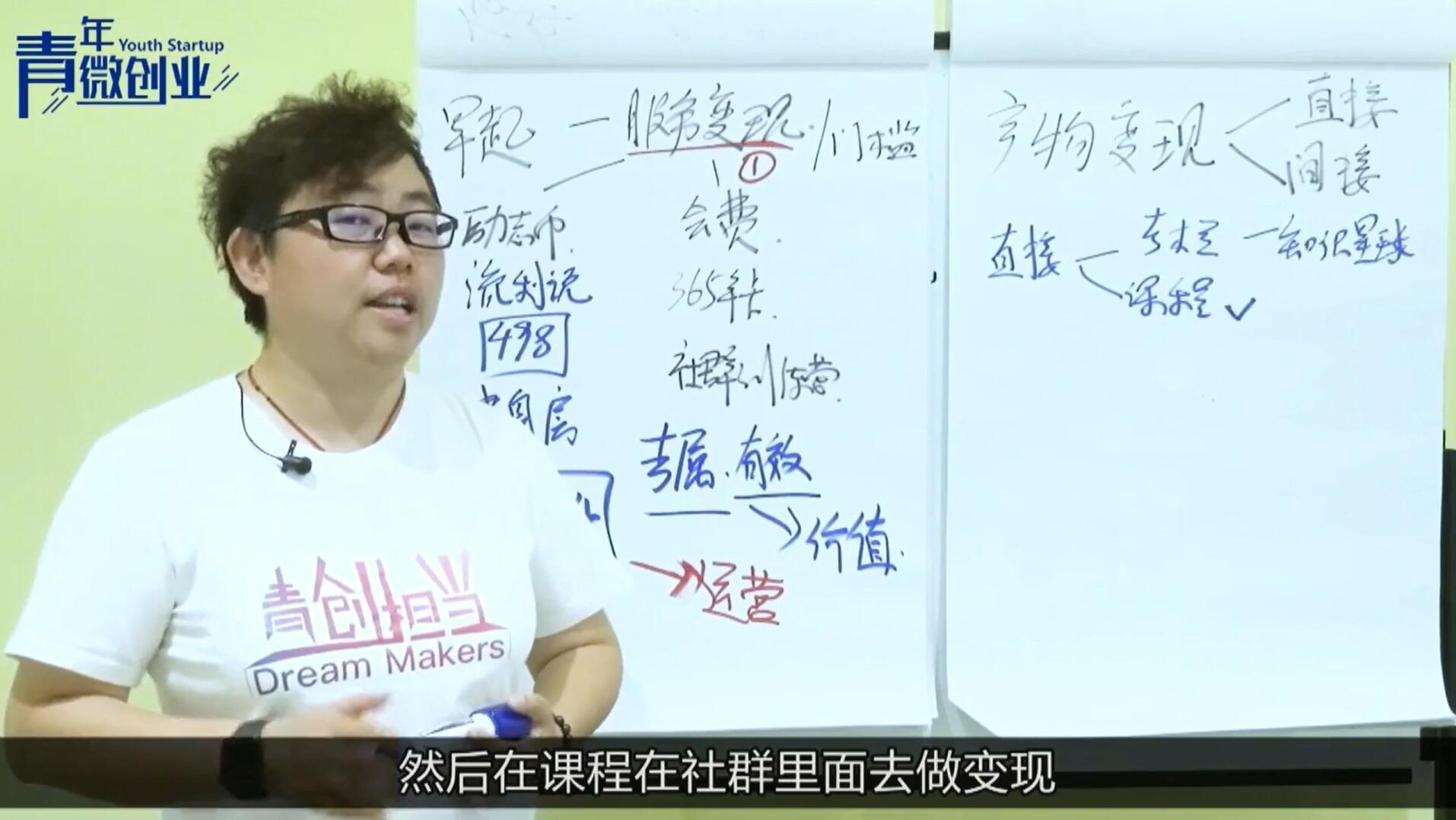 青年微创业·社群运营实战训练营,价值980元插图(2)