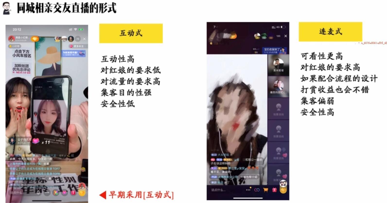 大头老哈·同城相亲交友运营跑配服务,价值4999元插图(2)