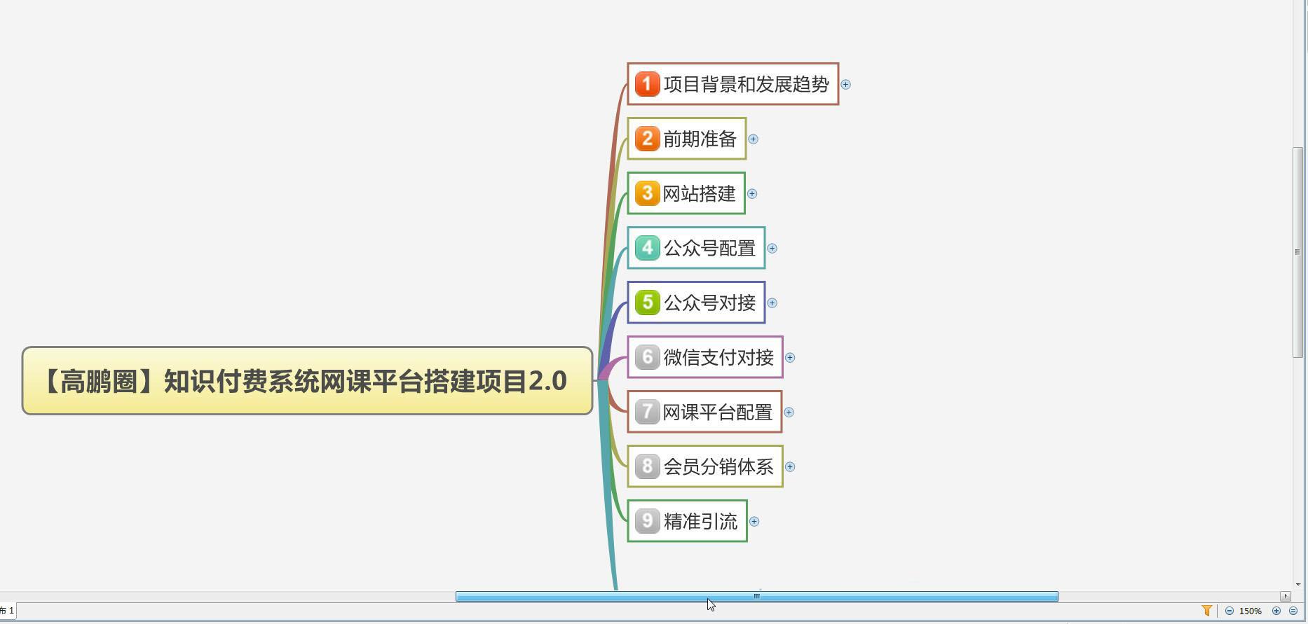 """021最新知识付费系统网课平台搭建项目2.0,价值999元"""""""